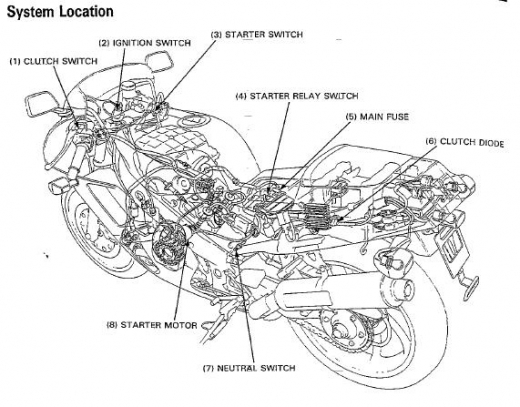 kawasaki zzr600 ignition system wiring diagram yamaha fz6r