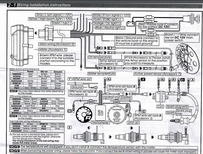 00016406 1 member cafe' สายไฟไมล์ koso rx2n มันคือสายอะไรบ้าง koso rx2n wiring diagram at soozxer.org